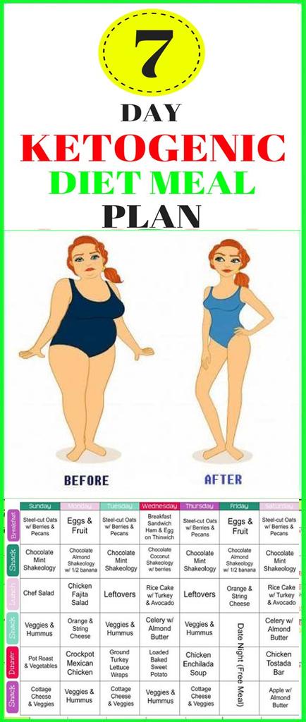 Un régime #ketogenic est basé sur la cétose, un processus de stimulation du métabolisme qui permet à votre corps de fonctionner entièrement sur la # brûlure grasse.